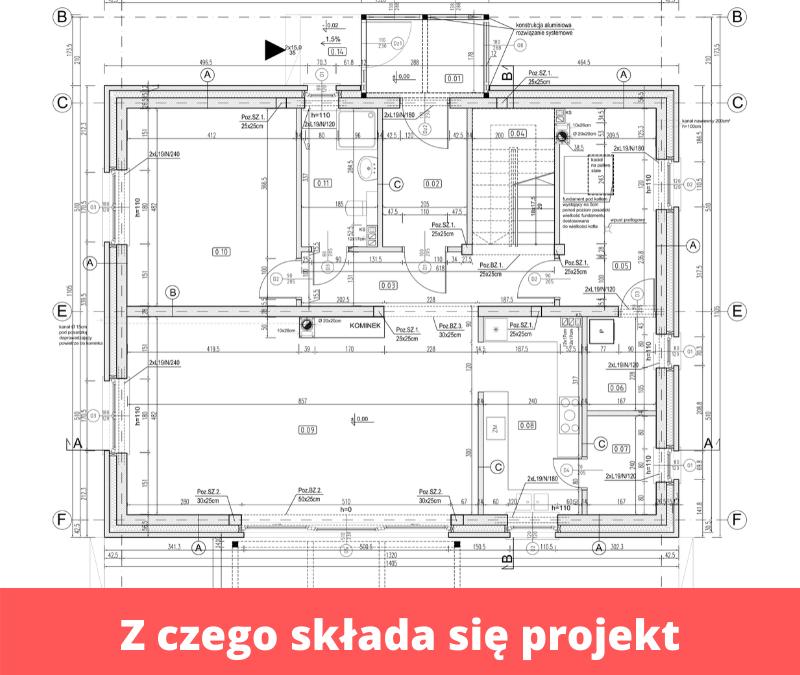 Z czego składa się projekt budowlany?